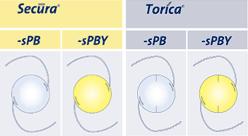 裸眼視力を向上 Add-On度数微調整用・Add-On乱視矯正用